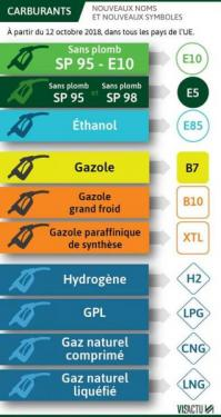 Image attachée: nom des carburans 2018.jpg